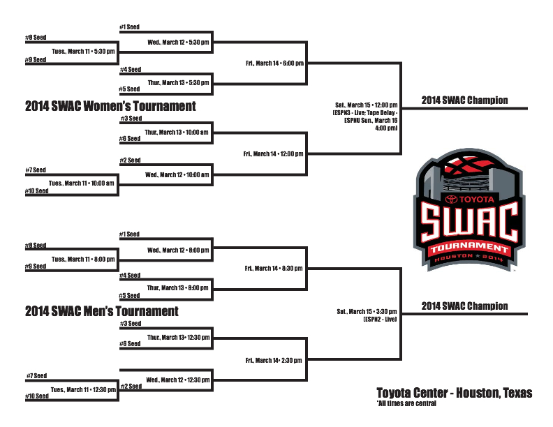 SWAC Basketball Tournament Bracket 10M-10W