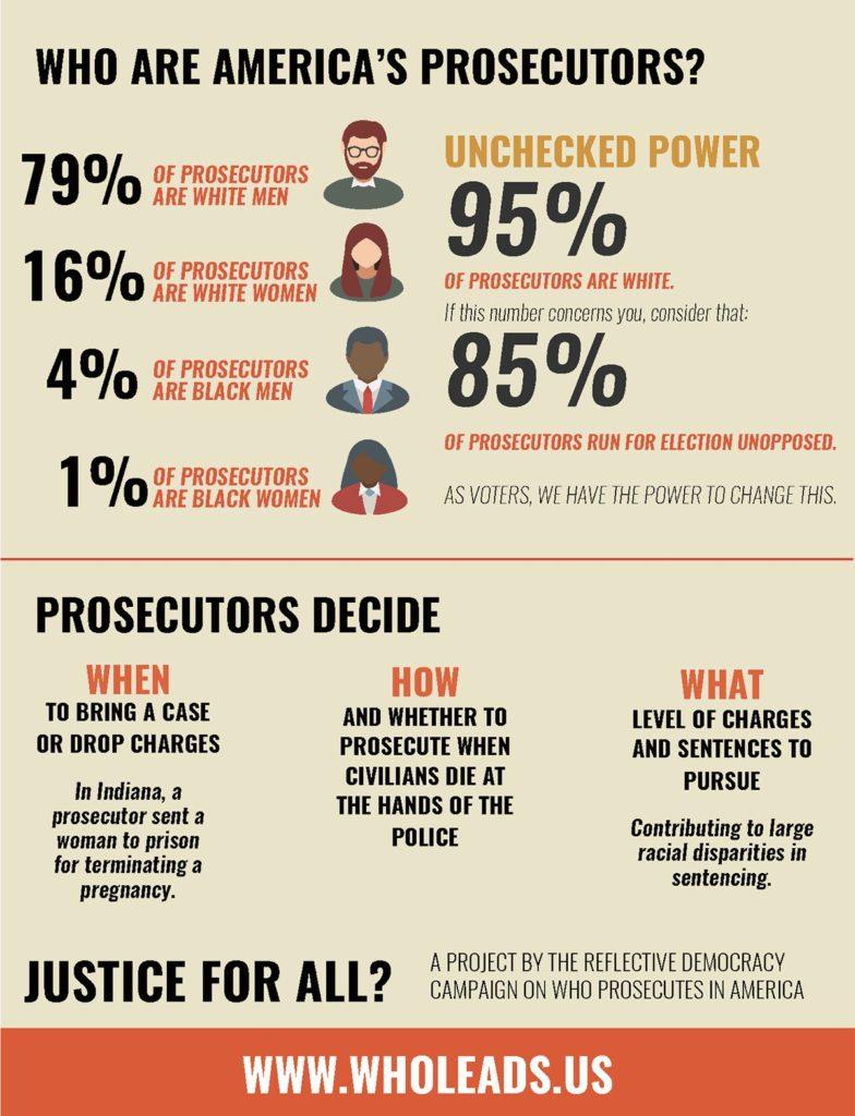 prosecutors-chart
